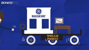 GE to sell tank-car leasing, rail-car repair facilities to Marmon; remaining rail-car leasing to Wells Fargo