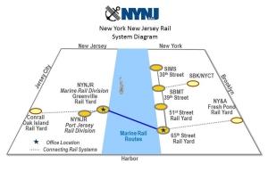 NewYorkNewJerseySystemMap