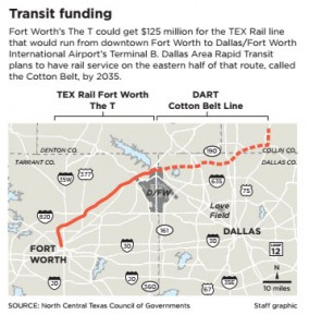 DART 'pursuing two paths' to get rail on Cotton Belt