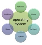Is Your Supply Chain OS Ready?