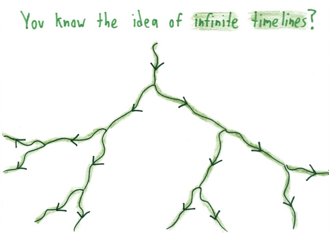 The Problem with Infinite Timelines