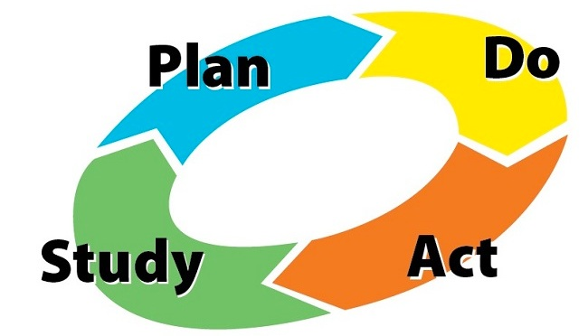 How to Create A Study Plans and Follow Them too